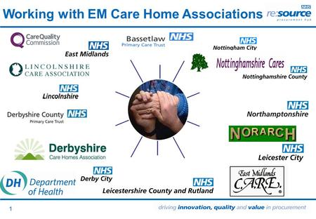 1 Working with EM Care Home Associations. Click to edit Master text styles Second level Third level Fourth level Fifth level East Midlands Continuing.