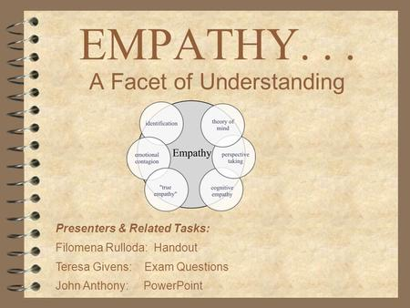 EMPATHY... A Facet of Understanding Presenters & Related Tasks: Filomena Rulloda: Handout Teresa Givens: Exam Questions John Anthony: PowerPoint.