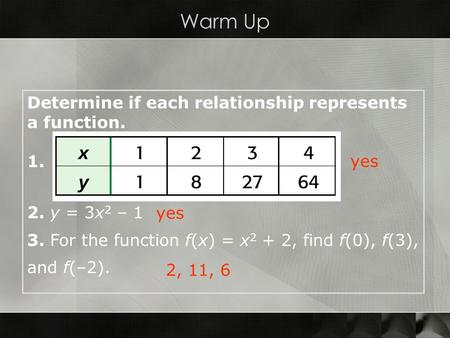 Determine if each relationship represents a function. 1. 2. y = 3x 2 – 1 3. For the function f(x) = x 2 + 2, find f(0), f(3), and f(–2). yes 2, 11, 6 Warm.