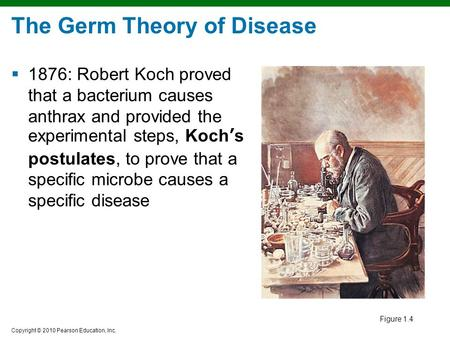 The Germ Theory of Disease