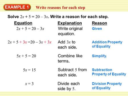 Warm-Up Exercises EXAMPLE 1 Write reasons for each step Solve 2x + 5 = 20 – 3x. Write a reason for each step. Equation ExplanationReason 2x + 5 = 20 –