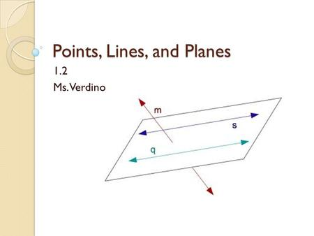 Points, Lines, and Planes 1.2 Ms. Verdino. What will we be learning today? SPI 3108.1.4: Use definitions, basic postulates, and theorems about points,
