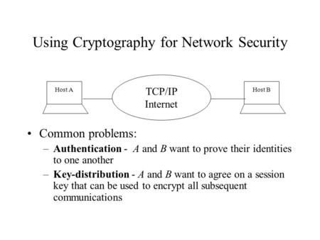 Using Cryptography for Network Security Common problems: –Authentication - A and B want to prove their identities to one another –Key-distribution - A.