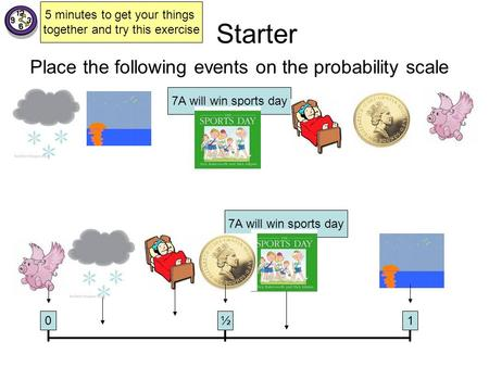 Starter Place the following events on the probability scale