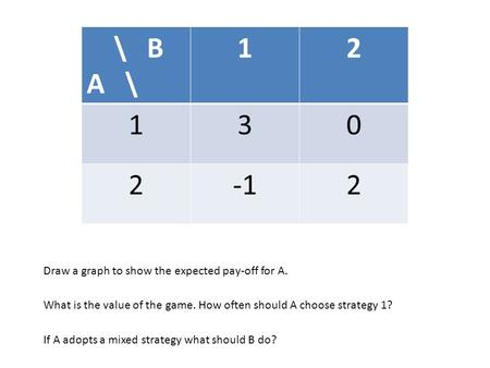 \ B A \ 12 130 22 Draw a graph to show the expected pay-off for A. What is the value of the game. How often should A choose strategy 1? If A adopts a mixed.