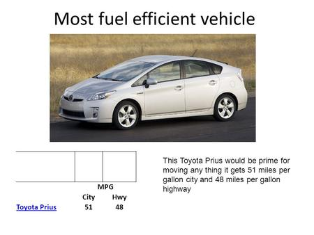 Most fuel efficient vehicle MPG CityHwy Toyota Prius5148 This Toyota Prius would be prime for moving any thing it gets 51 miles per gallon city and 48.