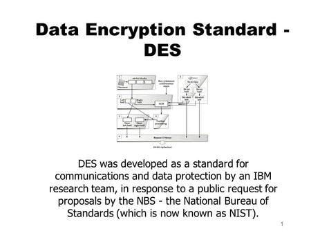 research paper on data encryption standard Chapter 2 the data encryption standard (des) des was the result of a research project set up by international business machines (ibm) corporation in the late 1960's which resulted in a cipher known as lucifer in.