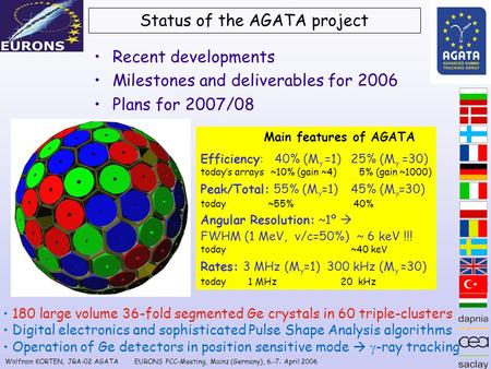 Wolfram KORTEN, JRA-02 AGATAEURONS PCC-Meeting, Mainz (Germany), 6.-7. April 2006 Status of the AGATA project Recent developments Milestones and deliverables.