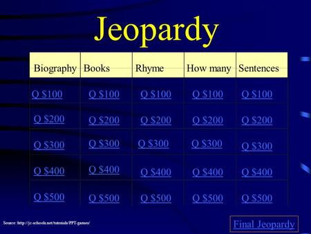 Jeopardy BiographyBooksRhymeHow many Sentences Q $100 Q $200 Q $300 Q $400 Q $500 Q $100 Q $200 Q $300 Q $400 Q $500 Final Jeopardy Source: