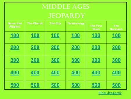 Middle ages Jeopardy Name that Pilgrim! The ChurchThe CityTerminology The Four Tales The Normans 100 200 300 400 500 Final Jeopardy.