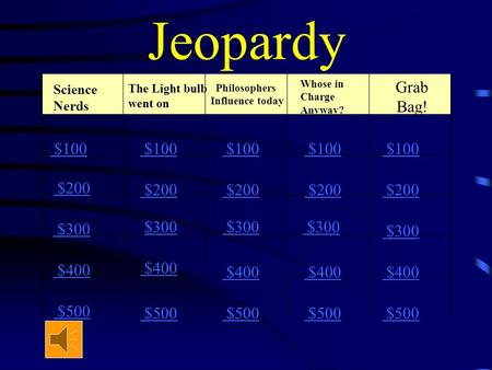 Jeopardy Science Nerds Philosophers Influence today Grab Bag! $100 $200 $300 $400 $500 $100 $200 $300 $400 $500 Whose in Charge Anyway? The Light bulb.