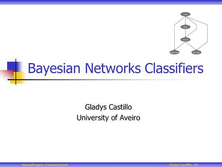 Aprendizagem Computacional Gladys Castillo, UA Bayesian Networks Classifiers Gladys Castillo University of Aveiro.