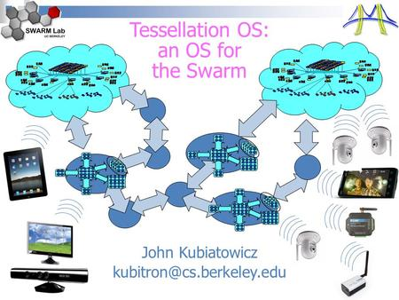 OS 2020: Slide 1December 6 th, 2011Swarm Lab Opening Tessellation OS: an OS for the Swarm John Kubiatowicz