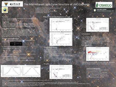 The Mid-Infrared Light Curve Structure of LMC Cepheids Acknowledgements National Science Foundation's Office of International Science and Engineering award.