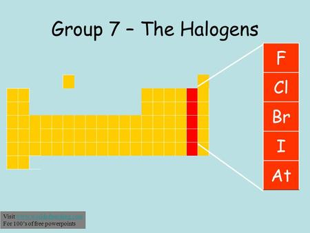 Group 7 – The Halogens F Cl Br I At Visit www.worldofteaching.comwww.worldofteaching.com For 100's of free powerpoints.