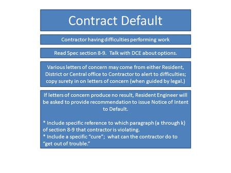Contractor having difficulties performing work Contract Default Read Spec section 8-9. Talk with DCE about options. Various letters of concern may come.