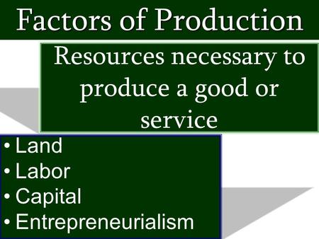 Factors of Production Land Labor Capital Entrepreneurialism Resources necessary to produce a good or service.