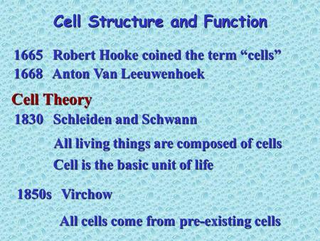 "Cell Structure and Function 1665 Robert Hooke coined the term ""cells"" 1830 Schleiden and Schwann All living things are composed of cells Cell is the basic."