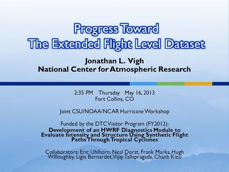 Jonathan L. Vigh National Center for Atmospheric Research 2:35 PM Thursday May 16, 2013 Fort Collins, CO Joint CSU/NOAA/NCAR Hurricane Workshop Funded.