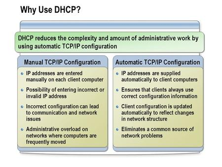 Why Use DHCP? DHCP reduces the complexity and amount of administrative work by using automatic TCP/IP configuration Manual TCP/IP Configuration IP addresses.