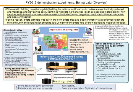 FY2012 demonstration experiments: Boring data (Overview) 1 〇 Boring data owned by the government - KuniJiban(MLIT) 〇 Prefectural, city and town boring.