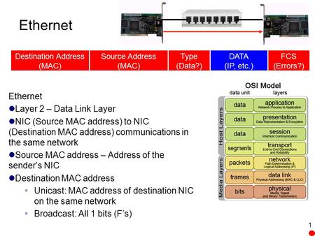 cisco data link layer pdf