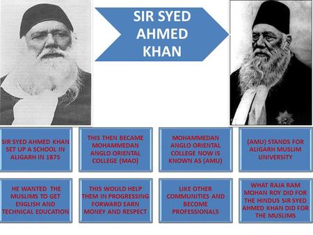 role of sir syed ahmed khan in the two nation theory Vi) sir syed as a pioneer of two-nation theory: sir syed was the first muslim leader of the sub-continent who used the word nation (quam) for the muslims in which he said he pronounced that the hindus and the muslims were two different communities with different interests.