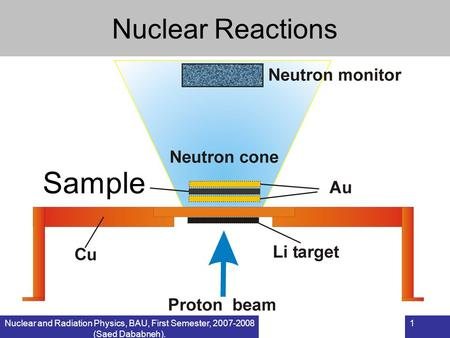 Nuclear and Radiation Physics, BAU, First Semester, 2007-2008 (Saed Dababneh). 1 Nuclear Reactions Sample.