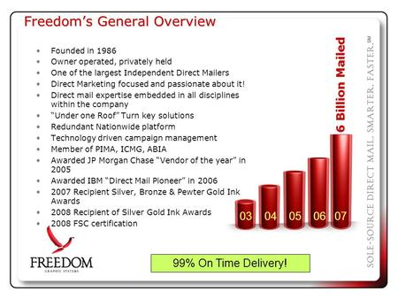 Freedom's General Overview Founded in 1986 Owner operated, privately held One of the largest Independent Direct Mailers Direct Marketing focused and passionate.
