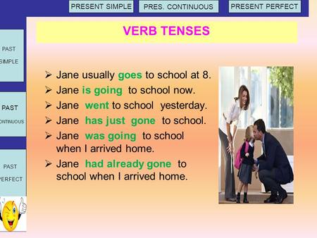 PRESENT SIMPLE PRES. CONTINUOUS PRESENT PERFECT PAST SIMPLE PAST CONTINUOUS PAST PERFECT SAÍDA VERB TENSES  Jane usually goes to school at 8.  Jane is.