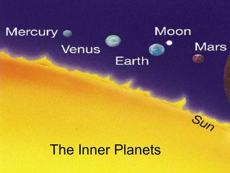 The Inner Planets. The terrestrial planets 1.Mercury 2. Venus 3. Earth 4.Mars.