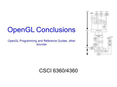 OpenGL Conclusions OpenGL Programming and Reference Guides, other sources CSCI 6360/4360.