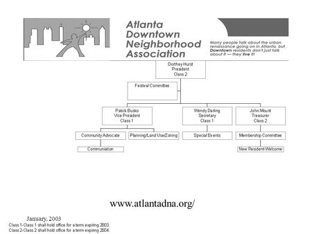 January, 2003 www.atlantadna.org/. January, 2003 Membership Committee Design membership application. Design and update membership list and mailing list.