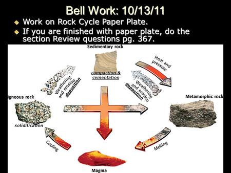 Bell Work: 10/13/11  Work on Rock Cycle Paper Plate.  If you are finished with paper plate, do the section Review questions pg. 367. deposition compaction.