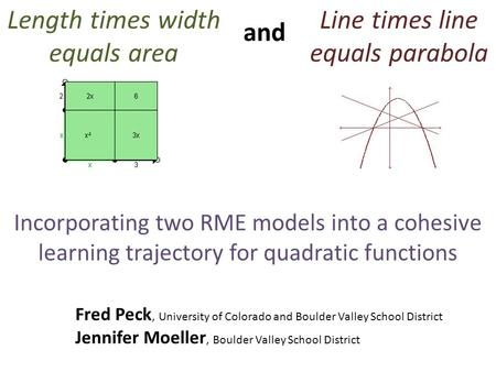 Line times line equals parabola Length times width equals area and Incorporating two RME models into a cohesive learning trajectory for quadratic functions.