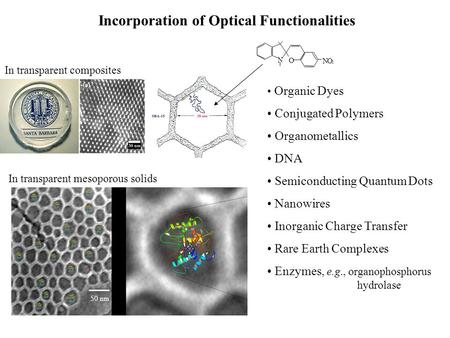 50 nm Incorporation of Optical Functionalities Organic Dyes Conjugated Polymers Organometallics DNA Semiconducting Quantum Dots Nanowires Inorganic Charge.