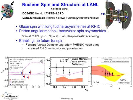 Xiaodong Jiang Gluon spin with longitudinal asymmetries at RHIC. Parton angular motion - transverse spin asymmetries. Spin at RHIC : p+p. Spin at JLab: