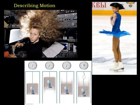 Describing Motion. Basic Terminology Position: Where an object is located in space Think of mile markers along a highway.
