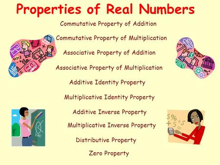 Properties of Real Numbers Commutative Property of Addition Commutative Property of Multiplication Associative Property of Addition Associative Property.