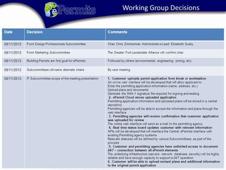 DateDecisionComments 09/11/2013 Form Design Professionals SubcommitteeChair Chris Zimmerman Administrative Lead: Elizabeth Susky 09/11/2013 Form Marketing.