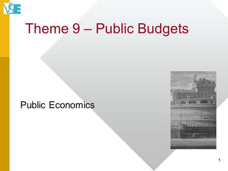 Theme 9 – Public Budgets Public Economics 1. The Public Sector Budgets of the Czech Republic The Budget System Two Fiscal Statistical Systems The Public.