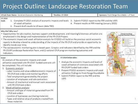 © 2014. All rights reserved. Front Range Roundtable Project Outline: Landscape Restoration Team CY 2014 Goals CY 2014 Deliverables Scope Why this? Why.