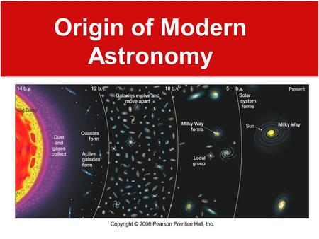 Origin of Modern Astronomy. Key Terms 1. Astronomy – It is the science that studies the universe. It includes the observation and interpretation of celestial.