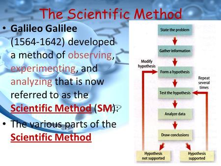 The Scientific Method Galileo Galilee (1564-1642) developed a method of observing, experimenting, and analyzing that is now referred to as the Scientific.