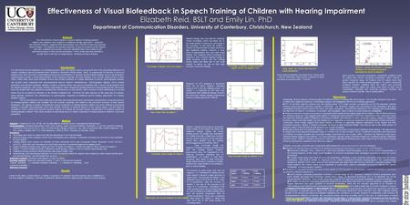 Effectiveness of Visual Biofeedback in Speech Training of Children with Hearing Impairment Elizabeth Reid, BSLT and Emily Lin, PhD Introduction It is well.