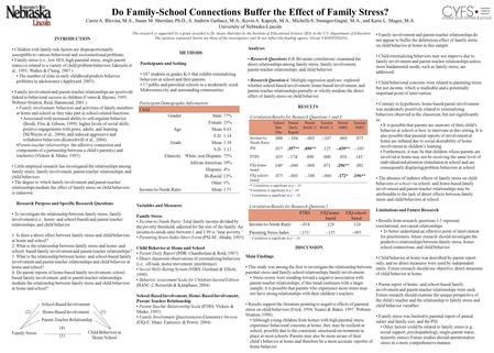 Do Family-School Connections Buffer the Effect of Family Stress? Carrie A. Blevins, M.A., Susan M. Sheridan, Ph.D., S. Andrew Garbacz, M.A., Kevin A. Kupzyk,
