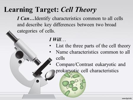 Learning Target: Cell Theory I Can…Identify characteristics common to all cells and describe key differences between two broad categories of cells. I Will…