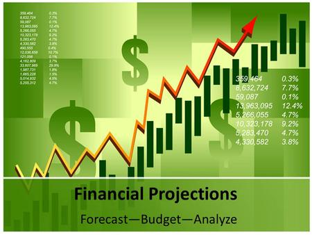 Financial Projections Forecast—Budget—Analyze. Three Methods of Analyzing Financial Statements Vertical analysis Horizontal analysis Ratio analysis.