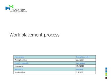 Work placement process Process nameDescription created Work placement23.5.2007 Person/s responsibleLast updated Liisa Aarnio15.2.2010 Approved byApproved.