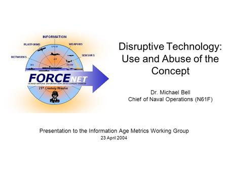 use and abuse of technology
